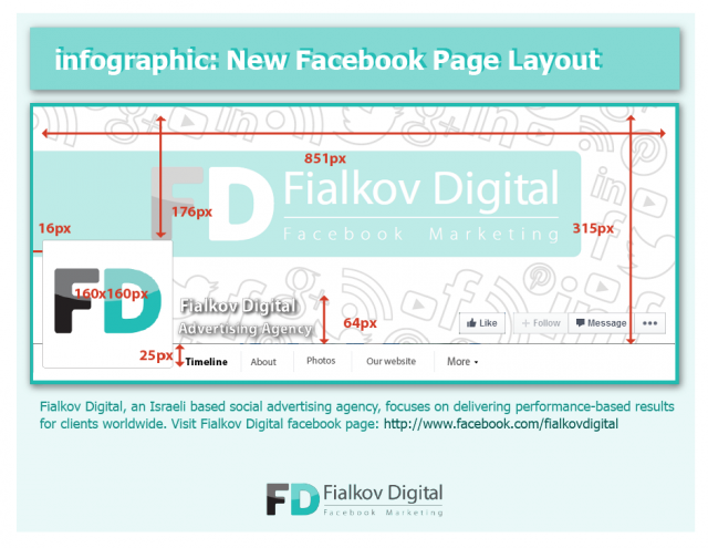 new-page-facebook-layout-01