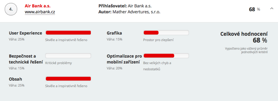 air bank kriticke problemy