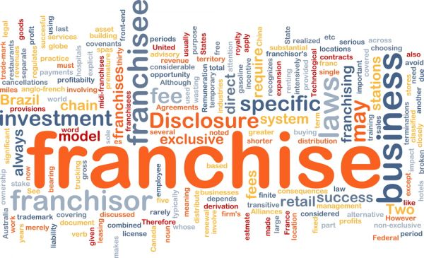 BLOG - Before You Buy a Franchise