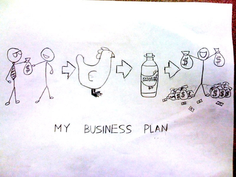 Obsahový marketing. Ilustrační foto. Business plan. Zdroj: Flickr.com, The Scott